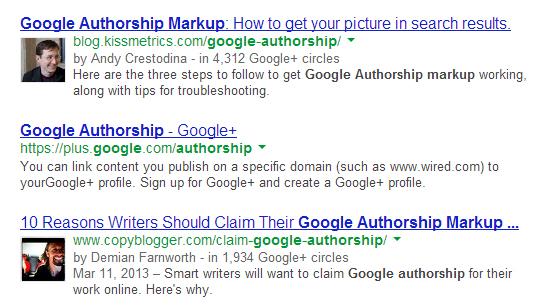 Authorship-Markup