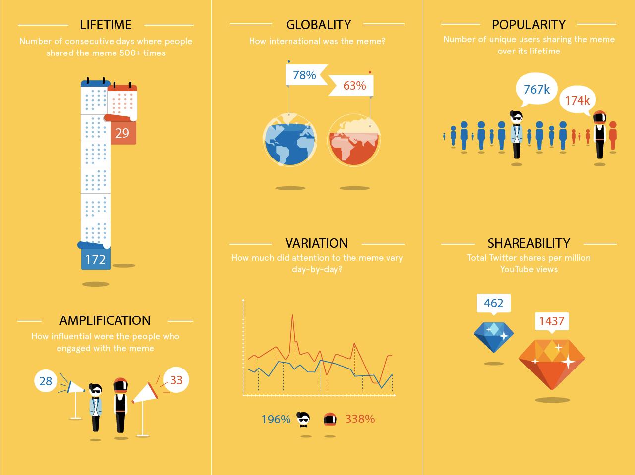 infographic_web_bigger_font_FINAL.png