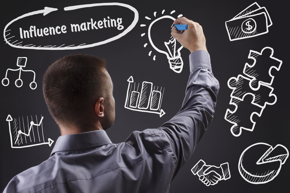 social media influence marketing